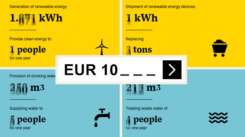 Vontobel's interactive impact calculator: What sustainable effect can an investment of EUR 10,000 show?
